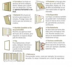ejemplo de diferentes tipos de apertura para ventanas de aluminio