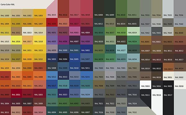 Los mejores tipos de perfiles de alumunio para las ventanas for Colores de perfiles de aluminio