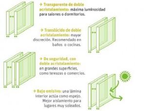 tipos-cristal-300x228 Los tipos de ventanas de aluminio y PVC
